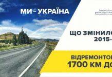 Хочемо, щоб добра дорога і добрий тротуар був в кожному населеному пункті, - Синютка