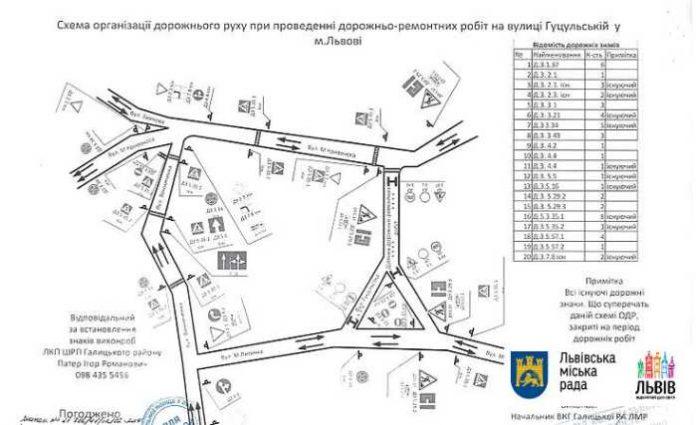 Від завтра у Львові перекриють рух транспорту на вулиці Гуцульській